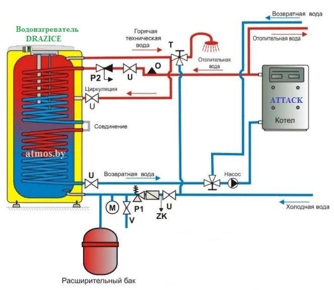 Обвязка и устройство бойлера косвенного нагрева