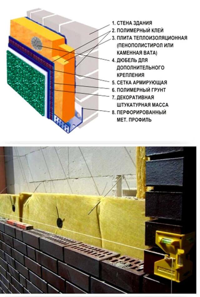 Пароизоляция стен в бане из газобетона - строим сами