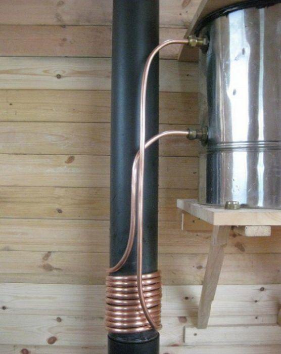 Как можно нагреть воду в бане?