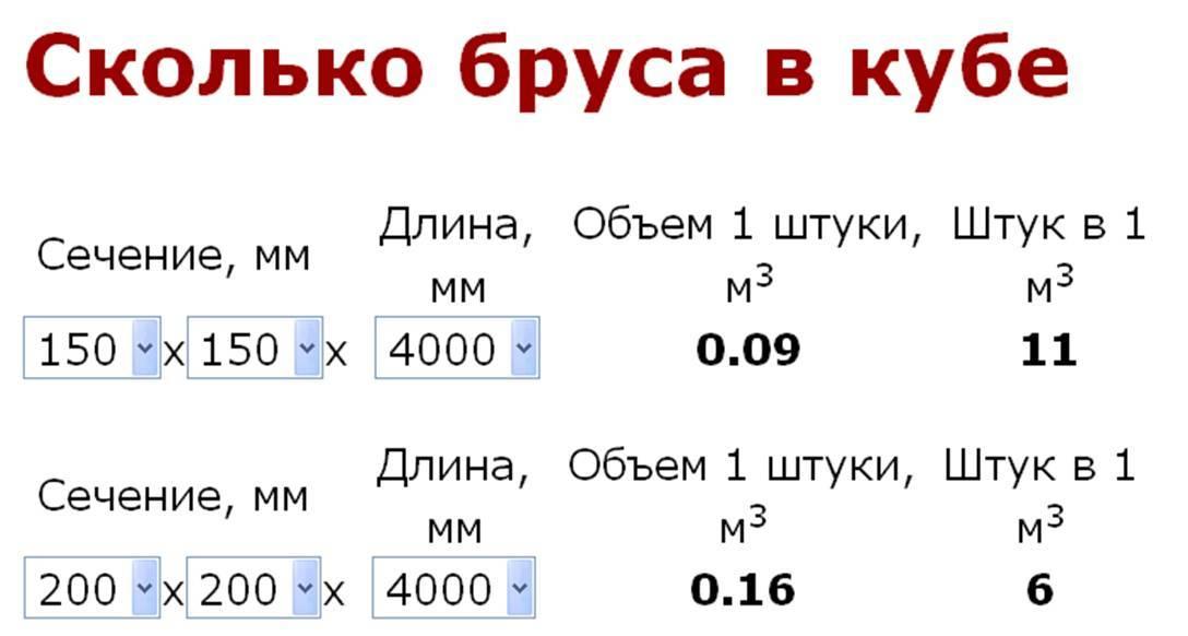 Расчет количества бруса., калькулятор онлайн, конвертер