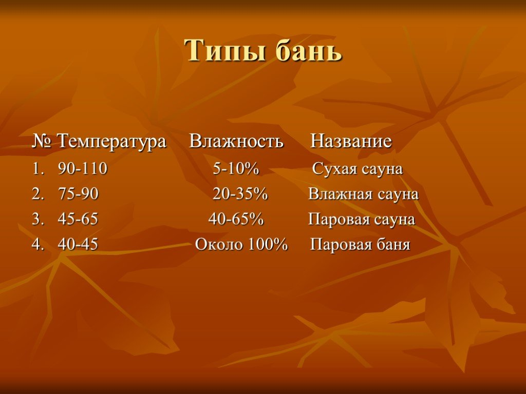 Температура и влажность в русской бане: какой должен быть температурный режим в норме? сколько градусов оптимально для парилки? максимальная температура