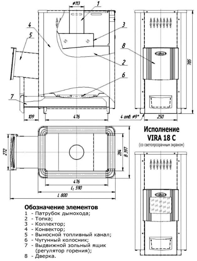 Металлическая печь для бани: особенности выбора и изготовления