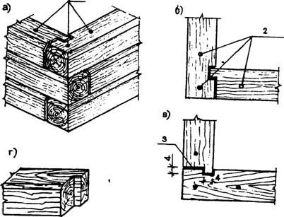 Сращенный брус как это сделать в условиях стройки?