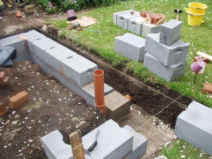 Баня из шлакоблока: обустройство ленточного основания и стен. проведение внутренних и внешних работ