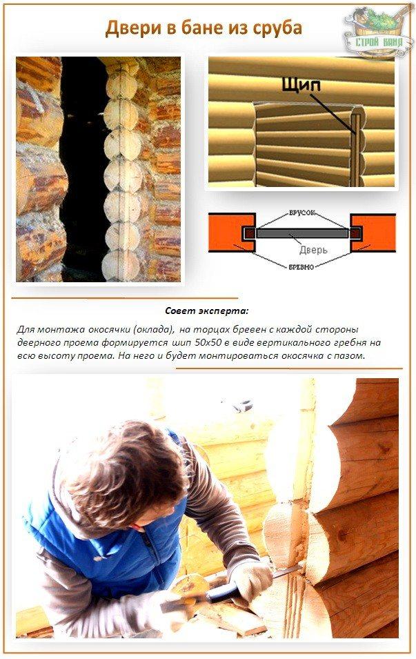 Как сделать дверь в бане своими руками - пошаговая инструкция с фото, чертежами и видео