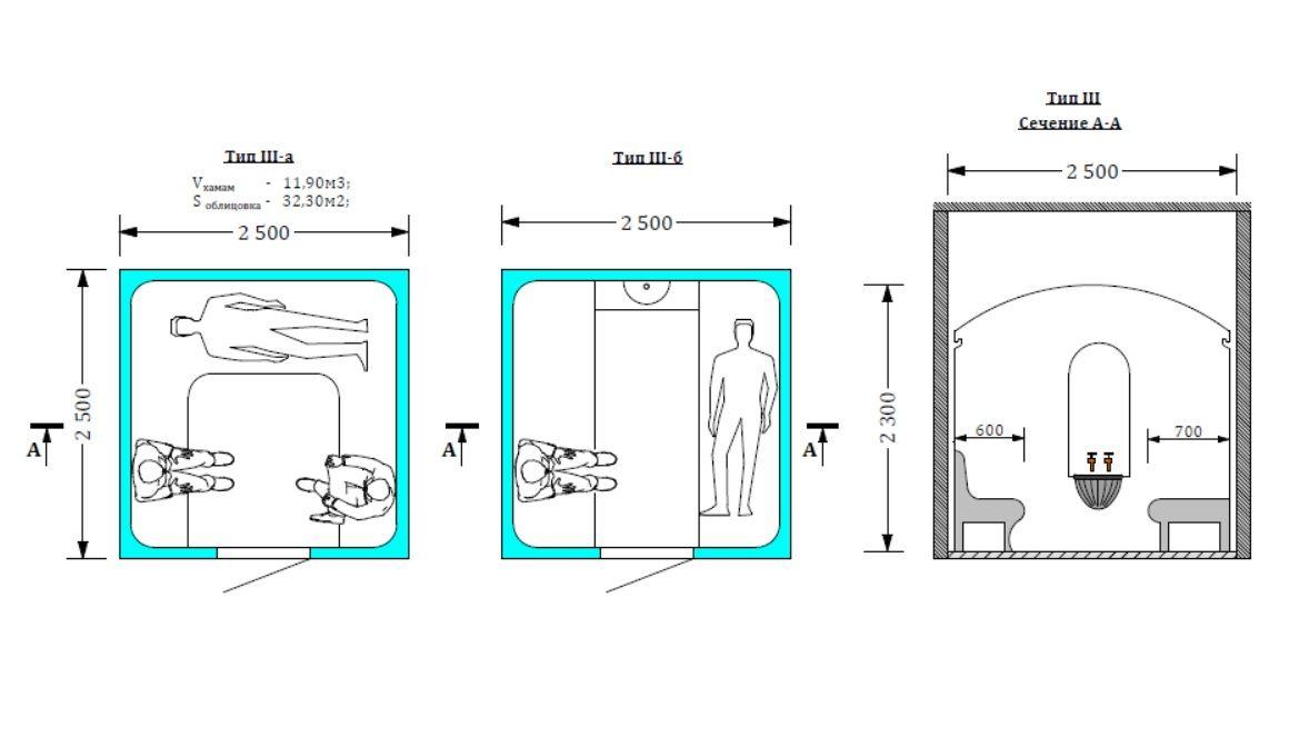 Как построить хамам своими руками — пошаговая инструкция с фото, видео и чертежами
