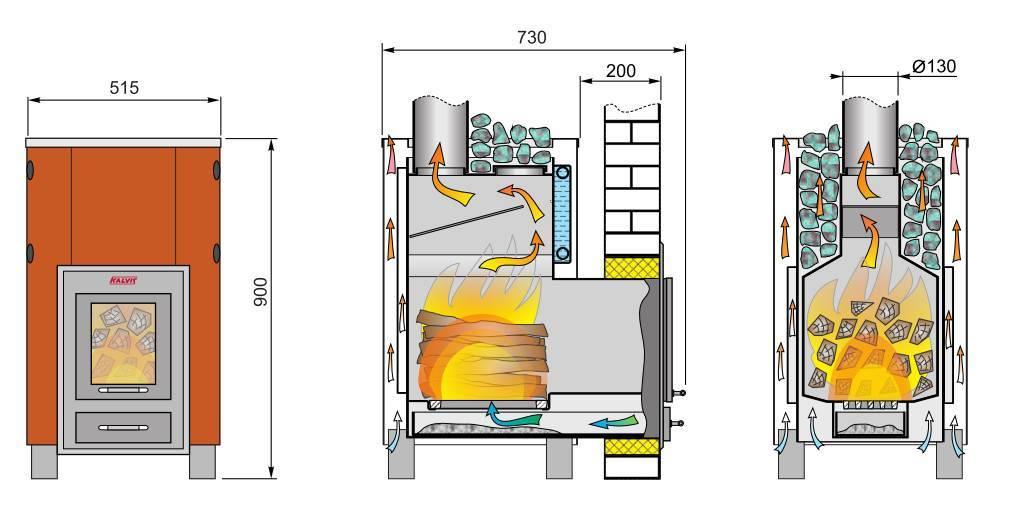 Газовые печи для бани - цены и технические характеристики