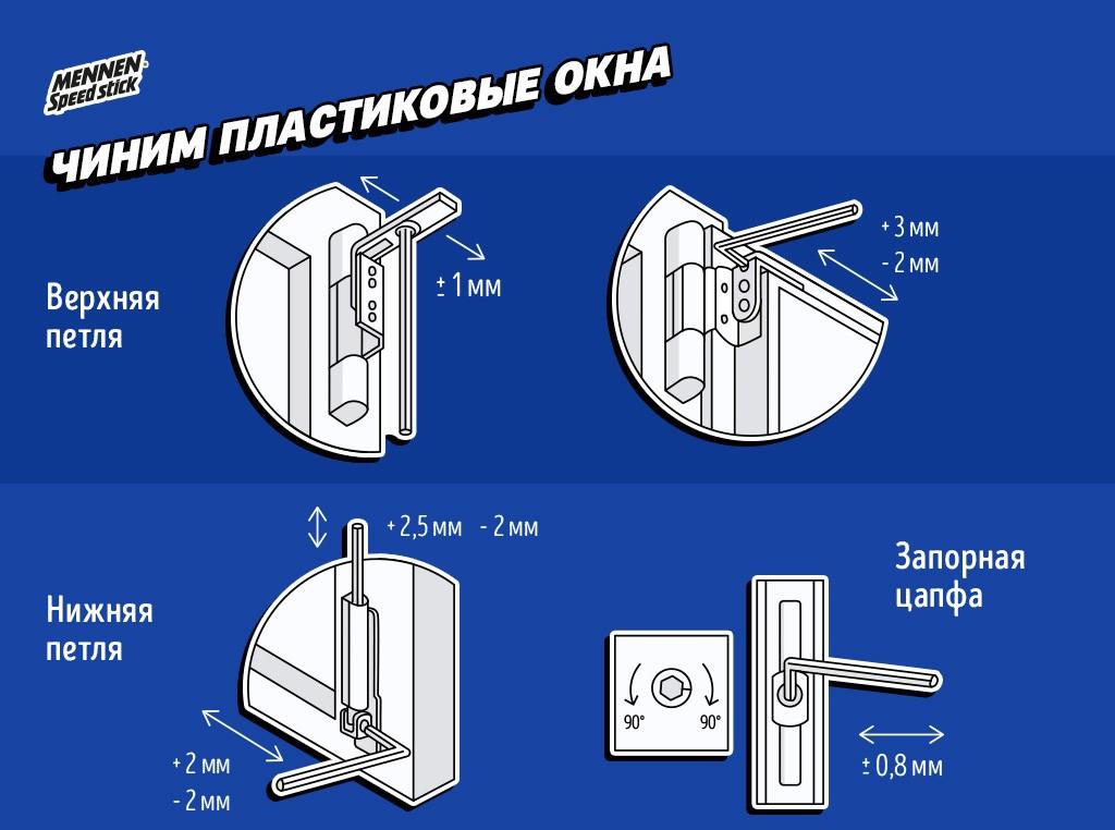 Инструкция по регулировке пластиковых окон на зиму