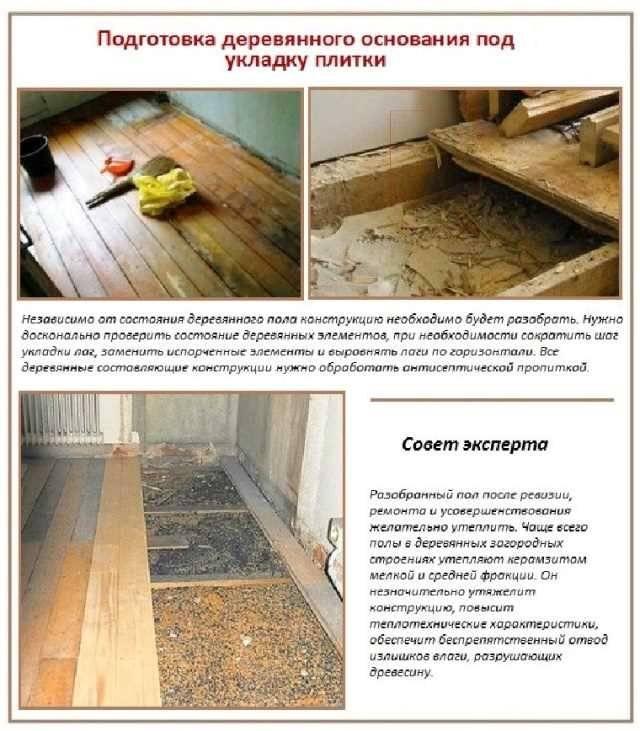 Бетонная стяжка на деревянный пол — возможно ли?