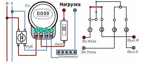 Счетчик учета электроэнергии: пошаговая инструкция по установке и калибровке прибора (115 фото)