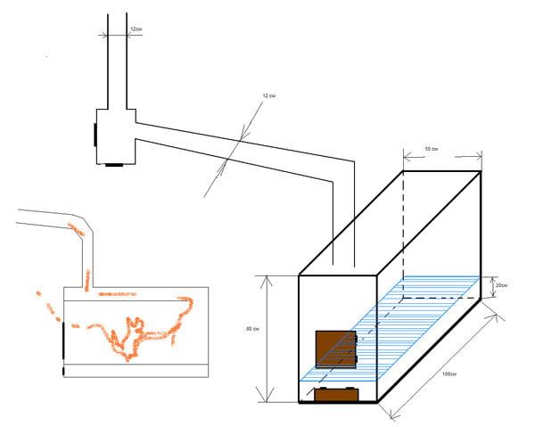Почему дымит печь в доме - причины дыма при растопке