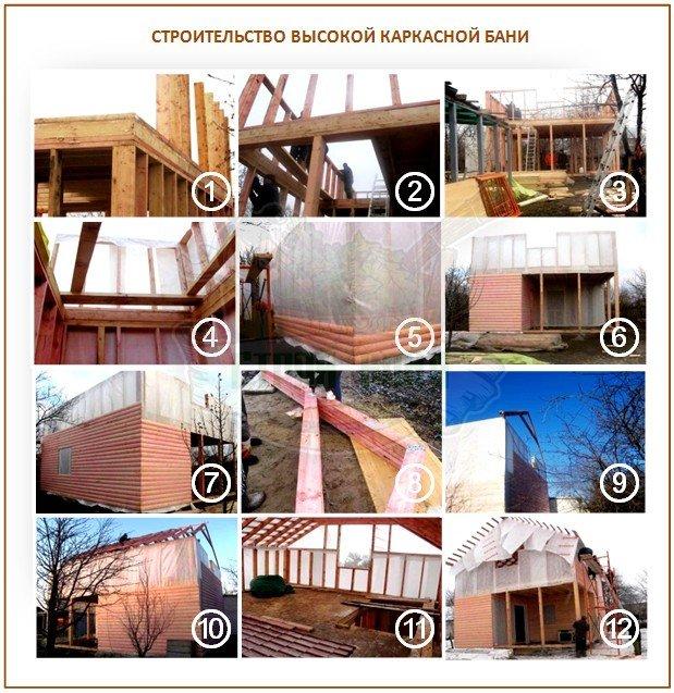 Баня своими руками: проекты, фото, описание этапов строительства