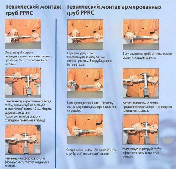 Паяем полипропиленовые трубы своими руками. Полное руководство и видео инструкции