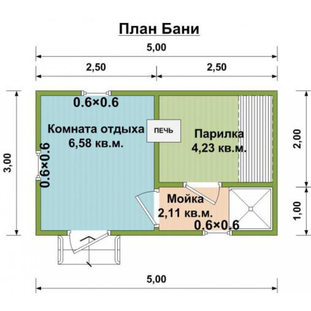 Каркасная баня 3х5