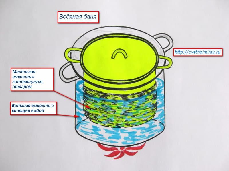 Как сделать водяную баню. способы изготовления водяной бани. статья расскажет как сделать водяную баню и для чего она может понадобится.