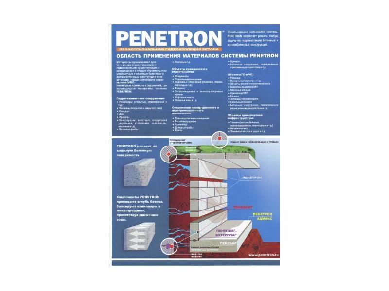 Гидроизоляция пенетрон: ее особенности