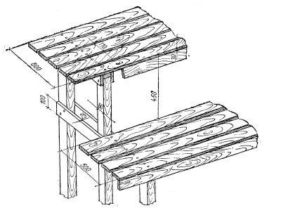 Скамейка в баню своими руками: пошаговая инструкция изготовления