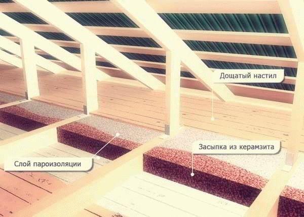 Проекты бань с мансардой: 230+ (фото) с верандой и террасой