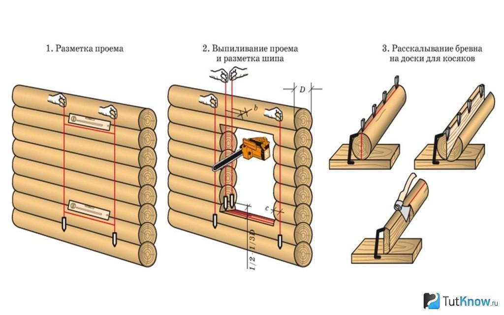Дверь в баню: создание деревянной и стеклянной конструкции