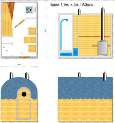 Баня на колесах своими руками - особенности и монтаж (  фото, схемы)
