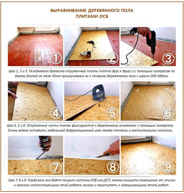 Как выровнять деревянный пол, не срывая старые доски - «строительство»