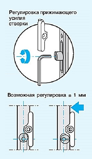 Регулировка балконной пластиковой двери: инструкция по самостоятельной регулировке балкона своими руками