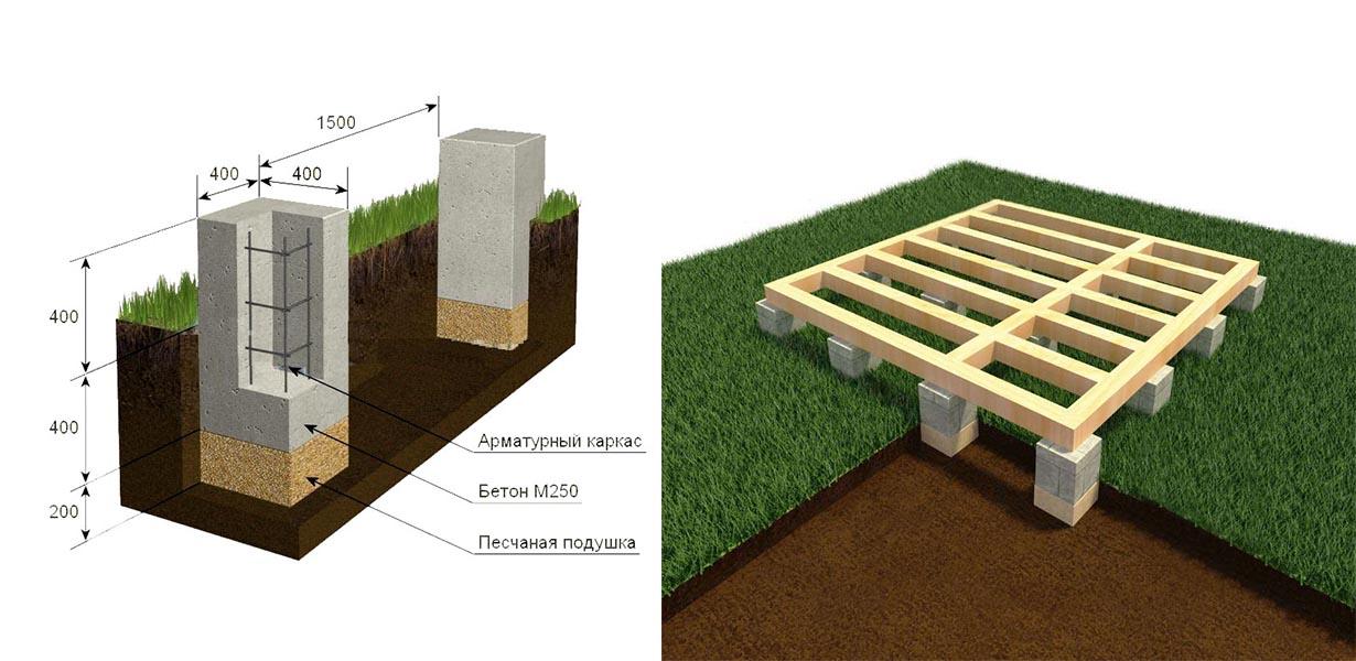 Как сделать столбчатый фундамент под баню своими руками