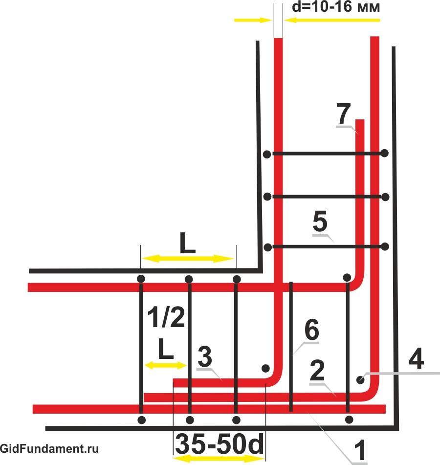 Армирование ленточного фундамента чертежи: ленточный фундамент, схема и расчет количества материалов с калькуляторами