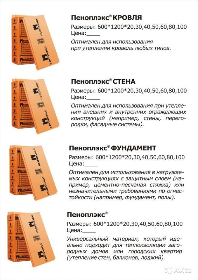 Пеноплекс: технические характеристики - коэффициент теплопроводности, плотность и иные, видео и фото