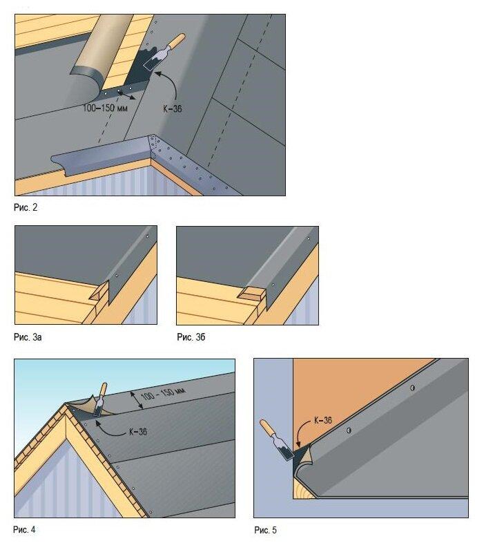 Монтаж гибкой черепицы: пошаговая инструкция, видео, своими руками, правильная технология, схема, фото, на беседке, стену, четырехскатную крышу