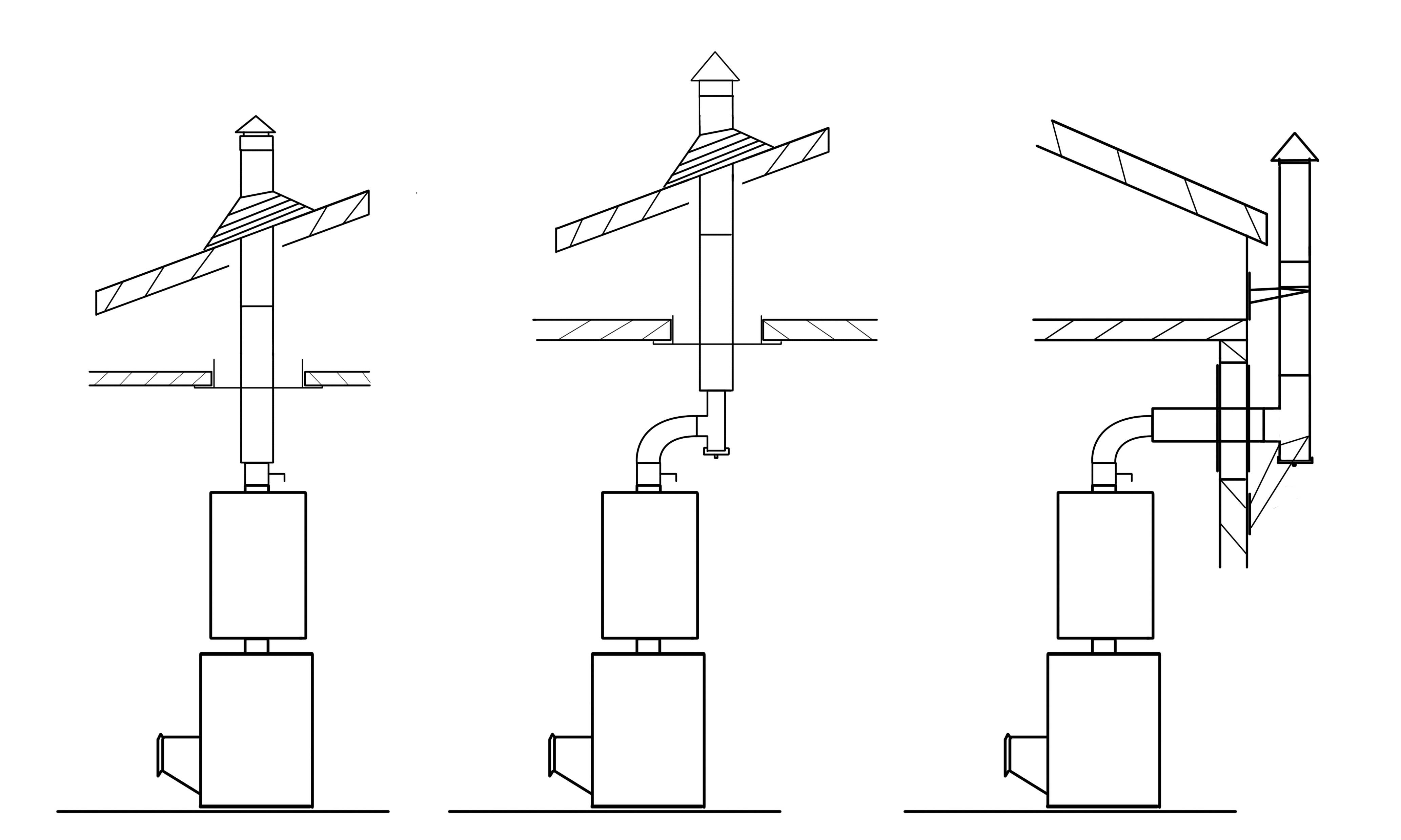 Сэндвич дымоход своими руками - схема монтажа + видео