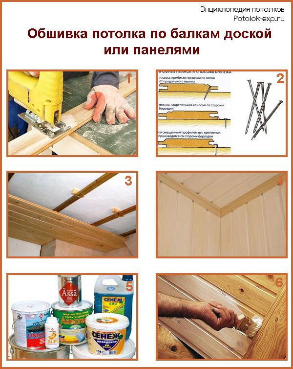Потолок в парилке: высота и пошаговая инструкция по обустройству