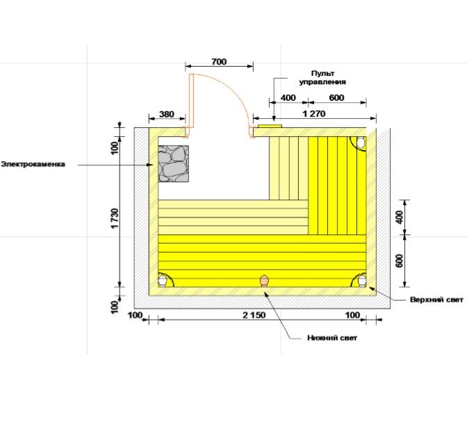 Оптимальные размеры парилки: ищем золотую середину габаритов помещения