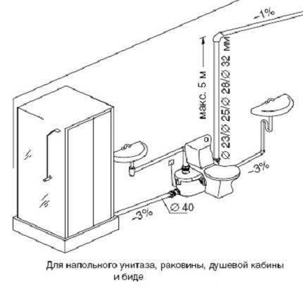 Инструкция по сборке и монтажу душевой кабины своими руками