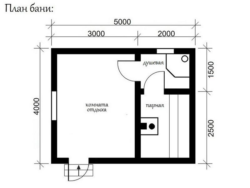 Варианты проекта по строительству бани 4 на 5, описание с фото и видео варианты проекта по строительству бани 4 на 5, описание с фото и видео
