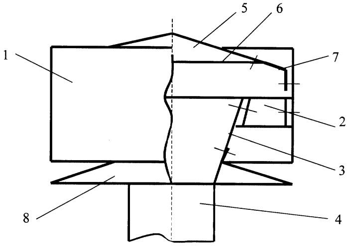 Дефлектор на дымоход: назначение, установка, разновидности, изготовление, размеры