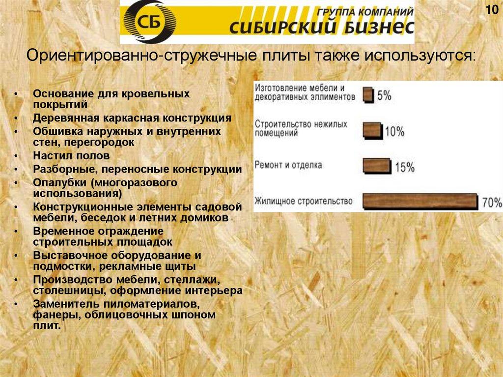 Osb плита— характеристики, область применения