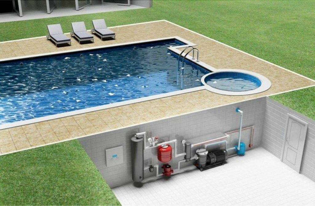 Критерии подбора теплового циркуляционного насоса для бассейна