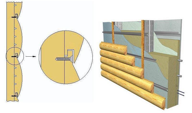 Монтаж блок хауса своими руками: как правильно крепить снаружи и внутри дома, металлический и деревянный, видео