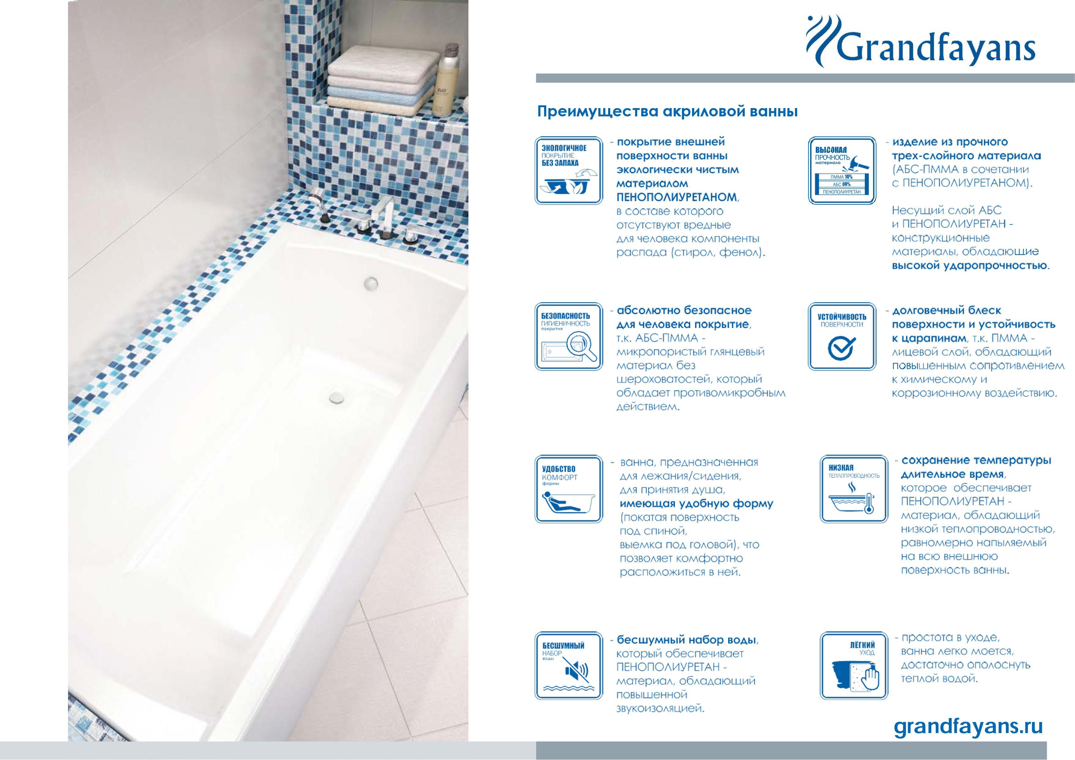 Выбор акриловой ванны cersanit: характеристики популярных моделей