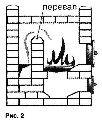 Что делать, если в доме дымит печь : причины, проверенные способы диагностики и устранения плохой тяги