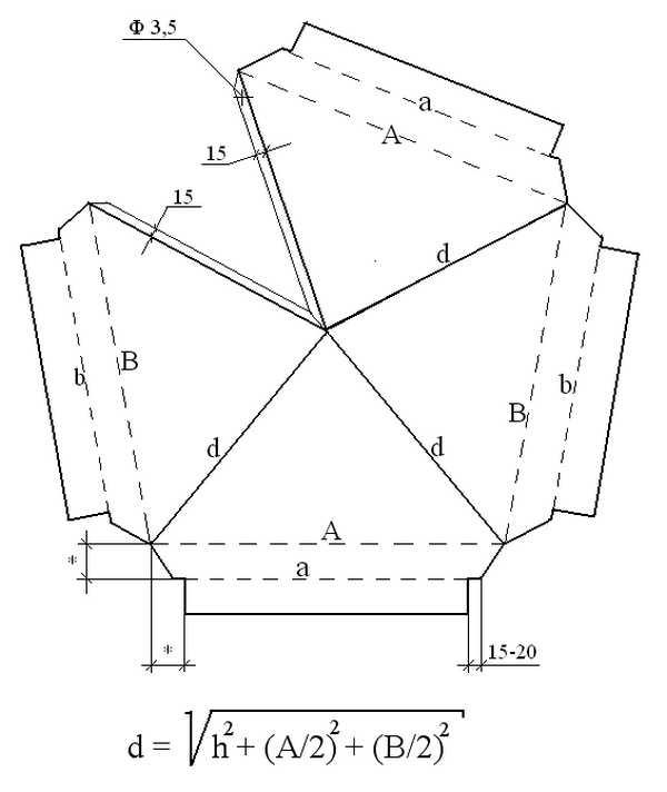 Как правильно изготовить колпак на трубу дымохода своими руками, используя чертежи