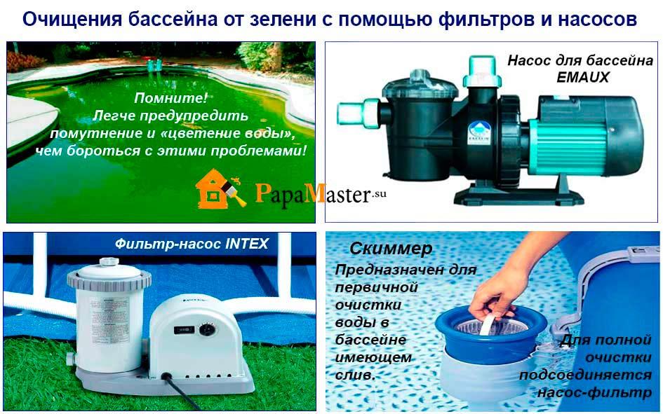 Лучшие способы ухода и очистки бассейнов, обзор популярных пылесосов