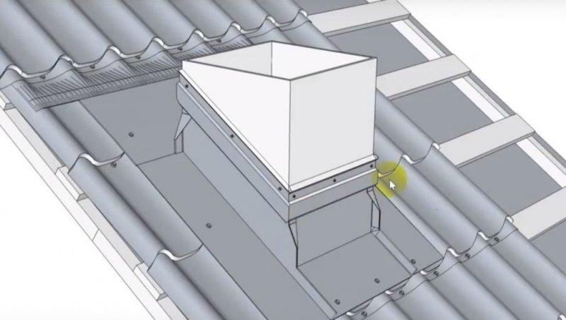 Проход трубы через крышу из металлочерепицы: выход сэндвич трубы, как вывести, провести, герметизация