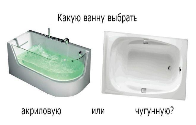 Акриловая ванна - характеристики и как выбрать