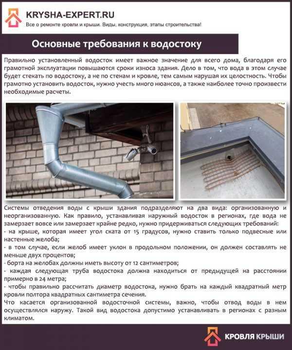 Устройство системы водостока в доме