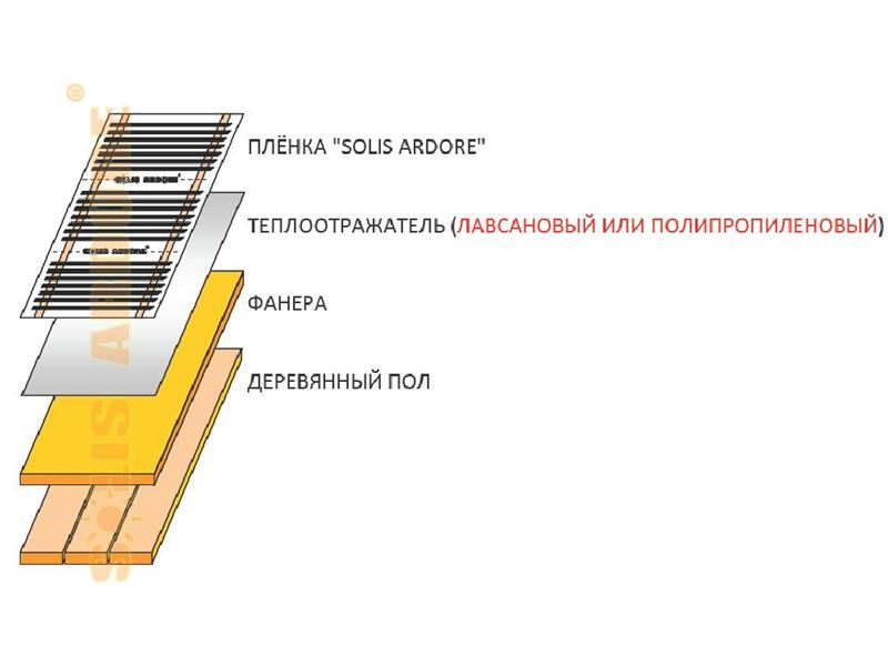 Правила укладки инфракрасного теплого пола под ламинат