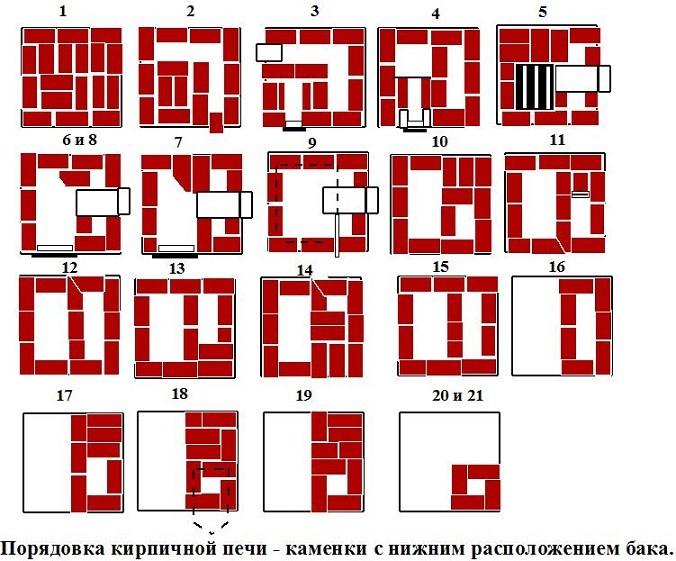 Чертежи печей кузнецова: преимущества конструкции, схемы, порядовка монтажа