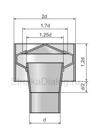 Дефлектор для дымохода своими руками: типы конструкций, расчеты и выполнение чертежа дефлектора