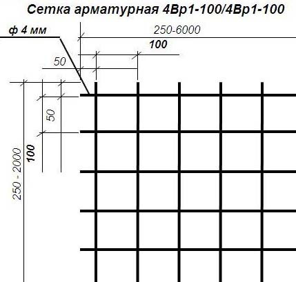 Расчет веса и стоимости арматурной сетки
